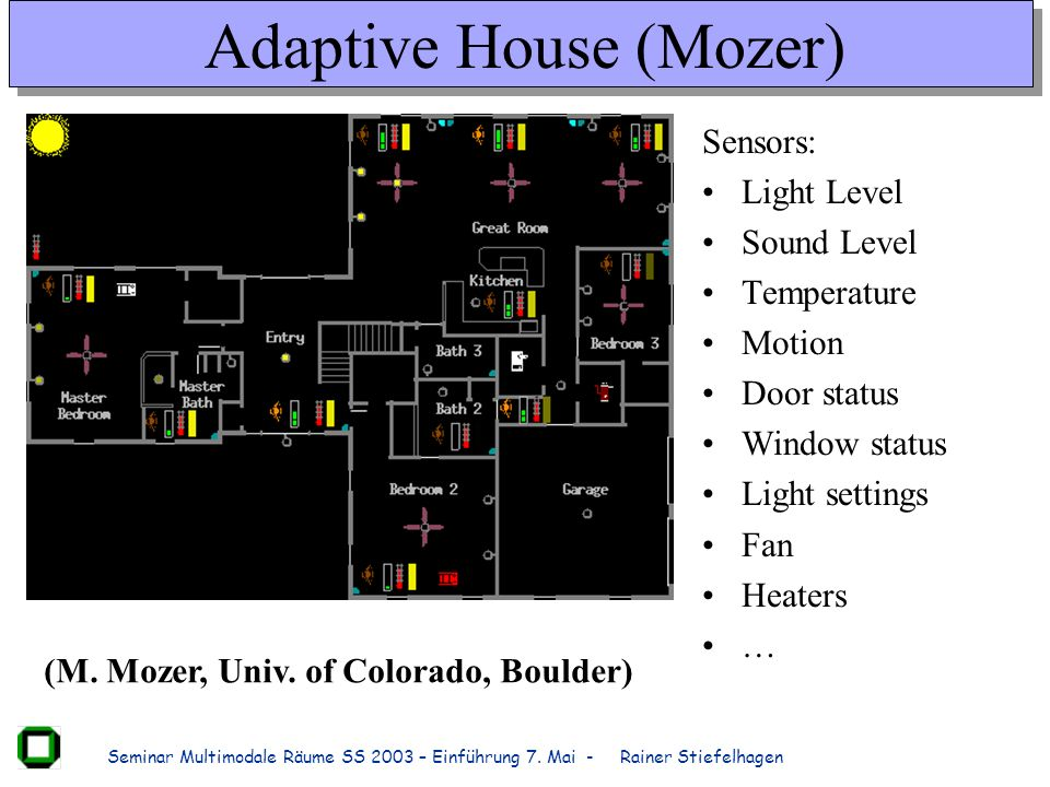 Adaptive House (Mozer)