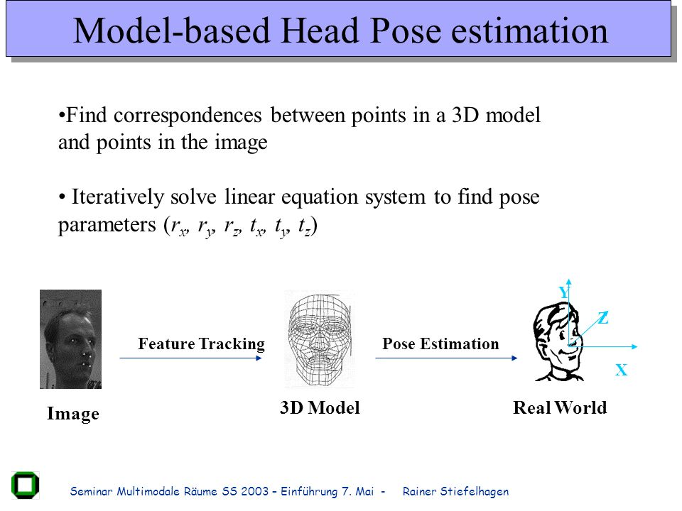 Model-based Head Pose estimation