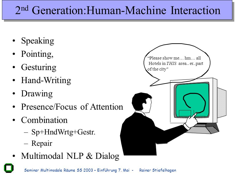 2nd Generation:Human-Machine Interaction