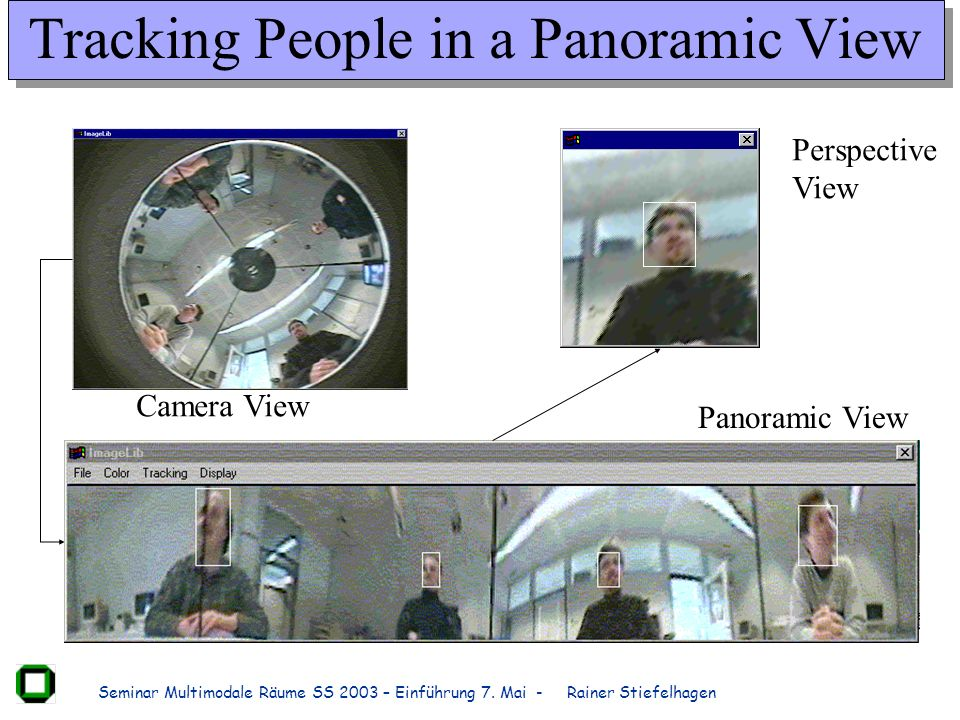Tracking People in a Panoramic View