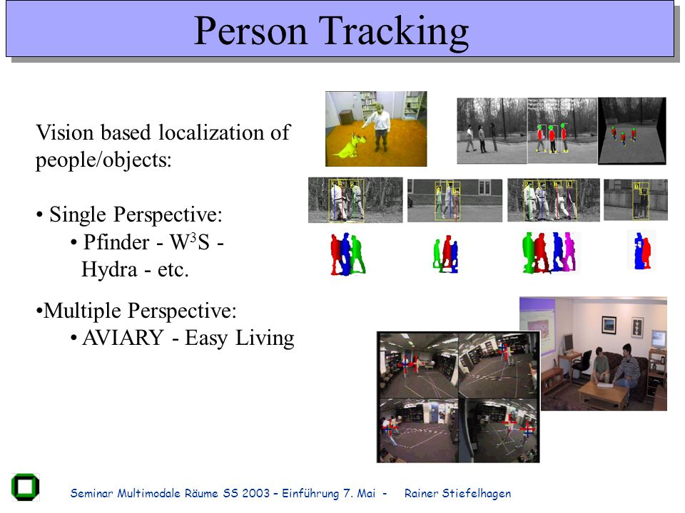 Person Tracking Vision based localization of people/objects: