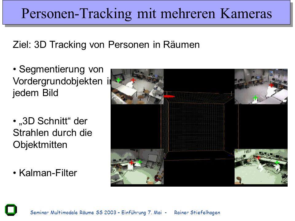 Personen-Tracking mit mehreren Kameras