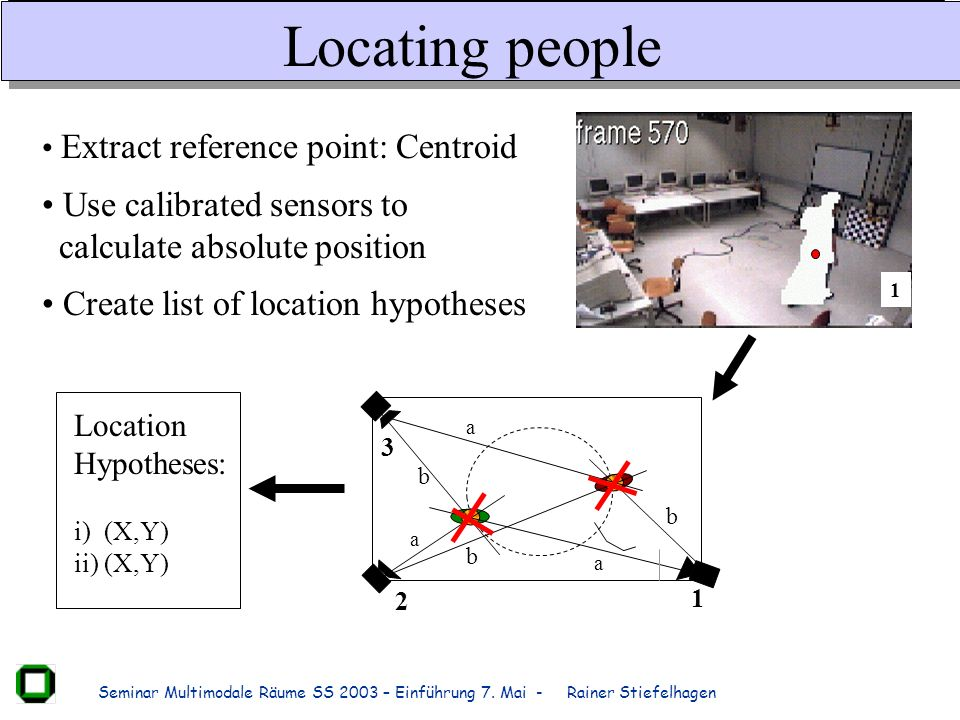Locating people Use calibrated sensors to calculate absolute position