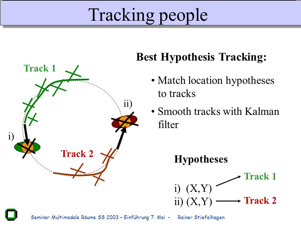 Tracking people Best Hypothesis Tracking: Match location hypotheses