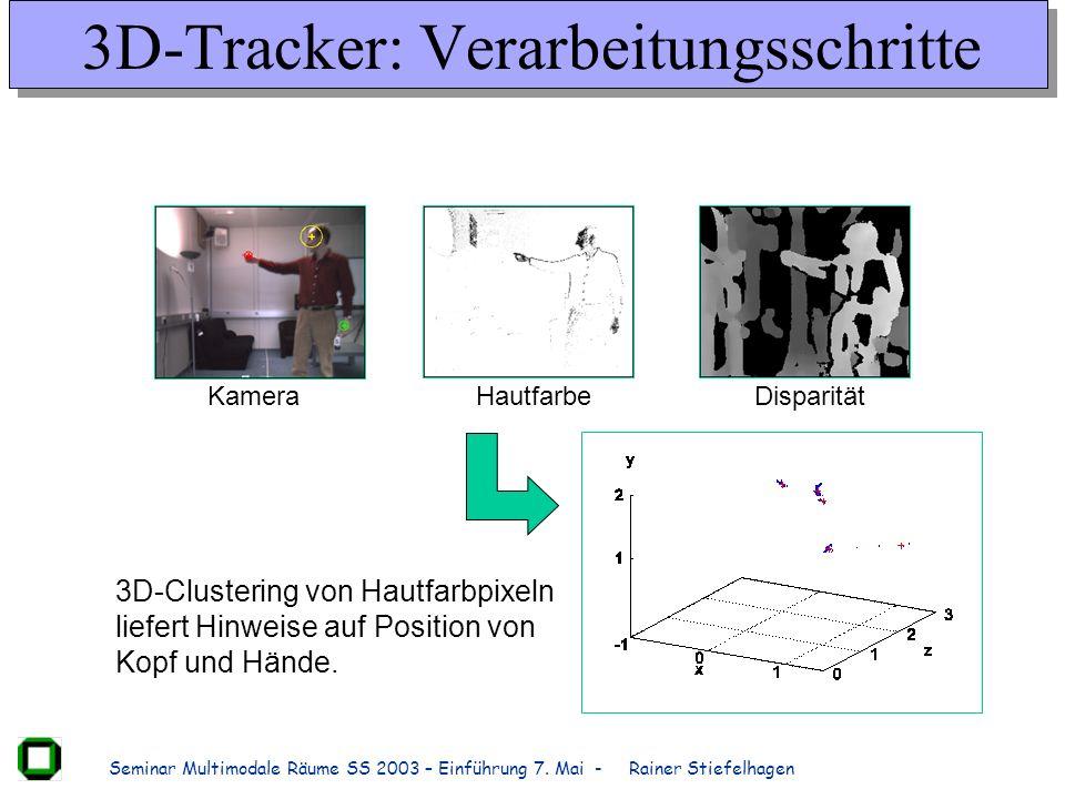 3D-Tracker: Verarbeitungsschritte