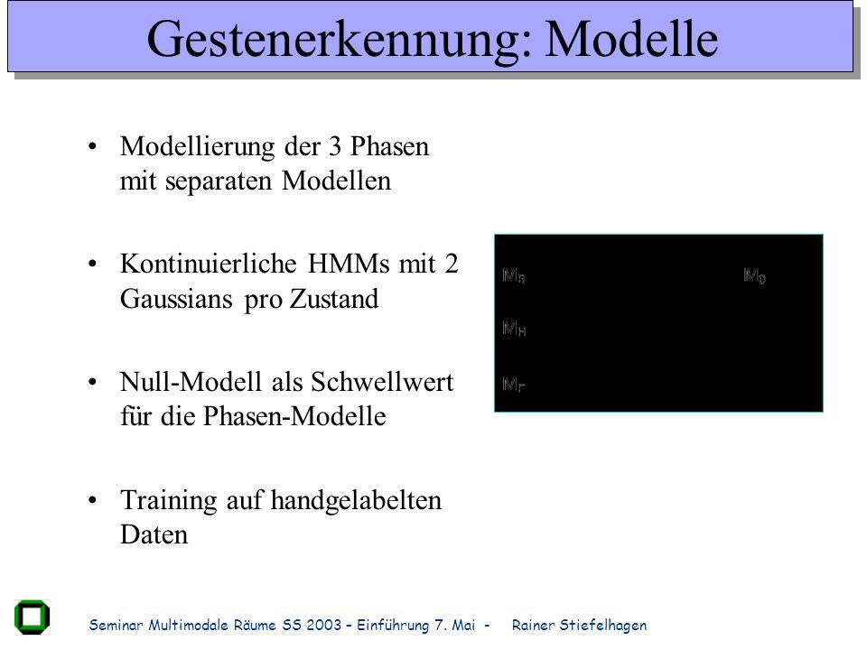Gestenerkennung: Modelle