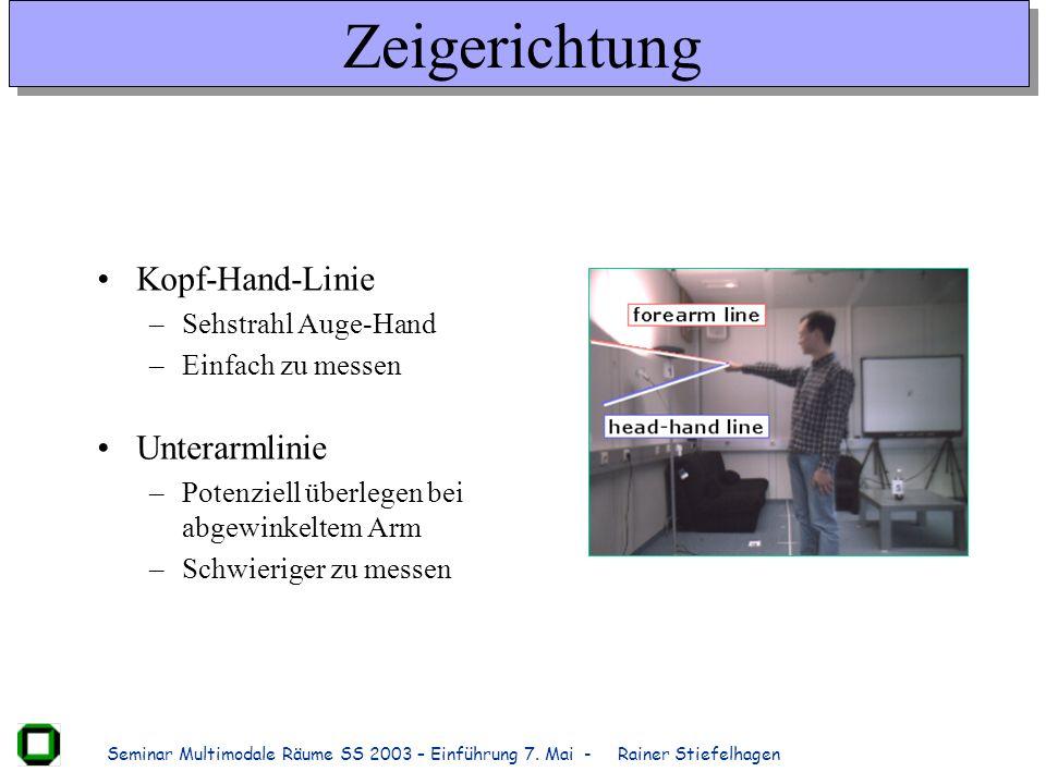 Zeigerichtung Kopf-Hand-Linie Unterarmlinie Sehstrahl Auge-Hand