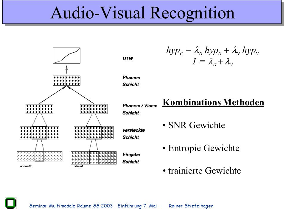 Audio-Visual Recognition