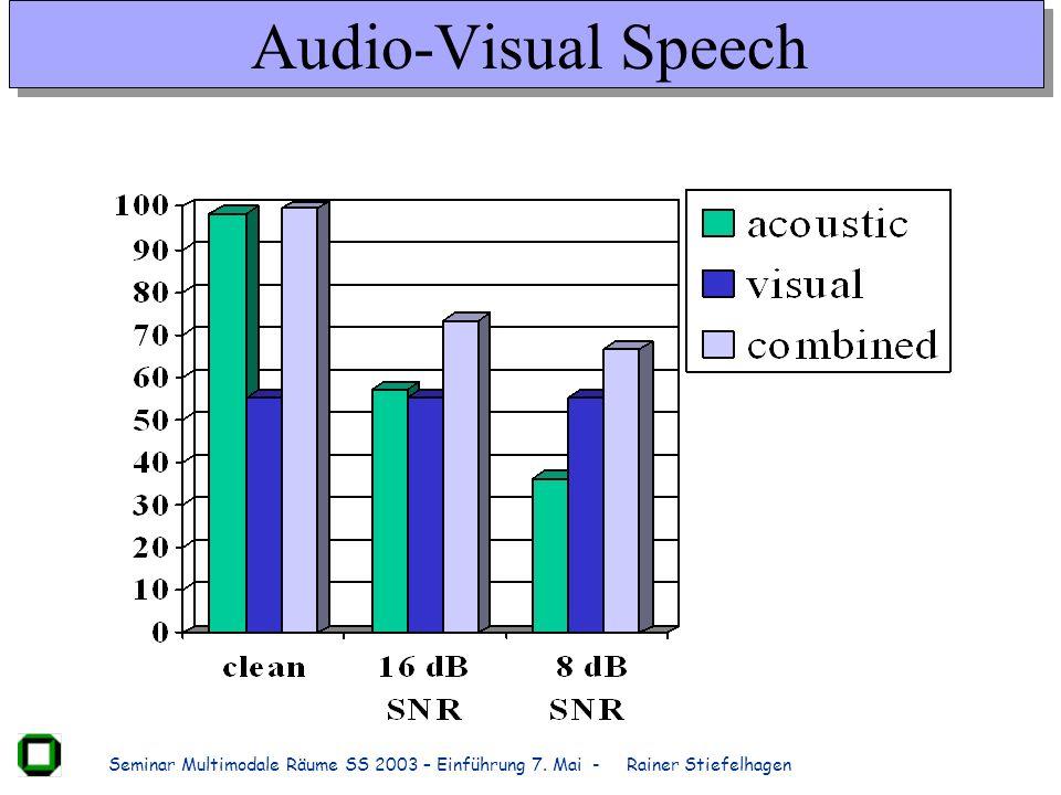 Audio-Visual Speech
