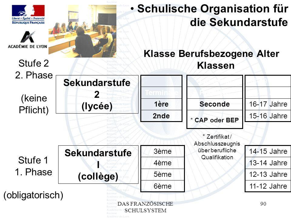 Schulische Organisation für die Sekundarstufe