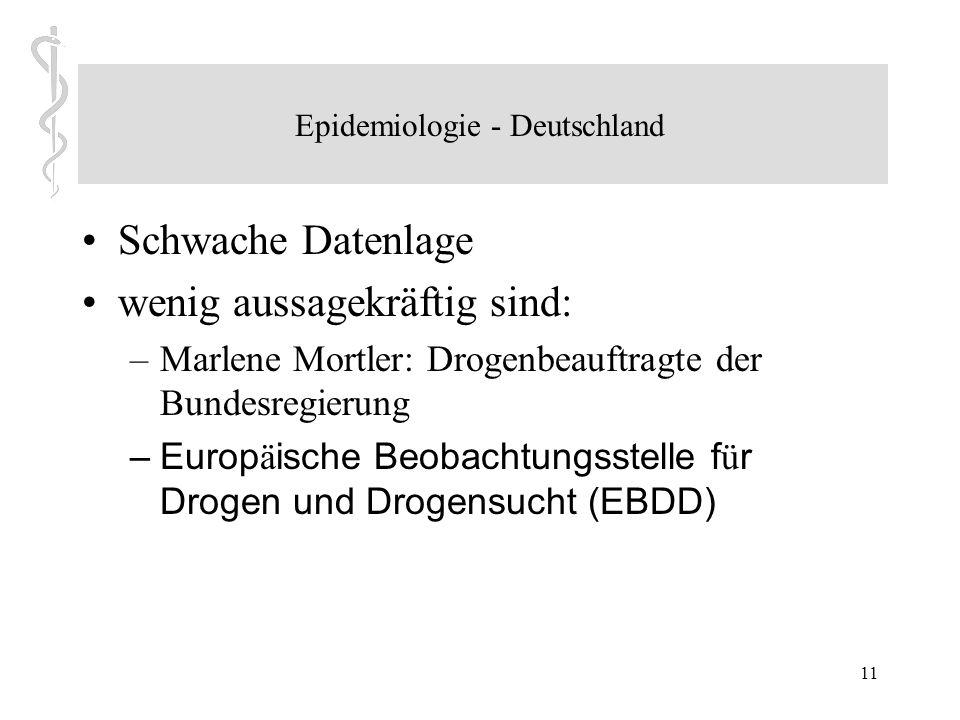 Epidemiologie - Deutschland