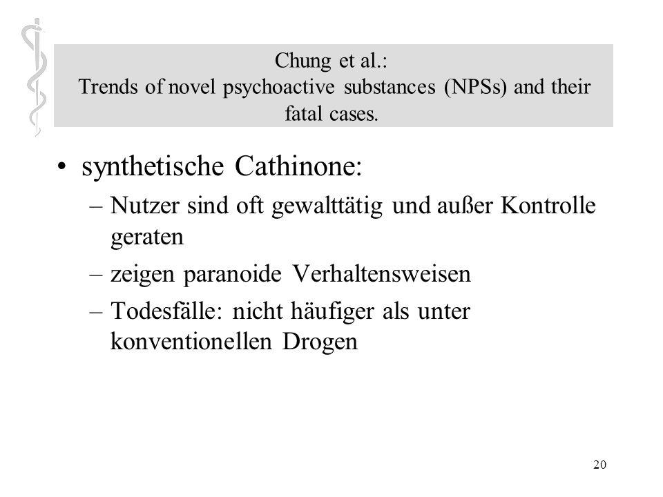 synthetische Cathinone: