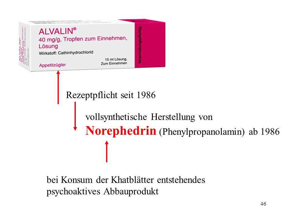 Norephedrin (Phenylpropanolamin) ab 1986