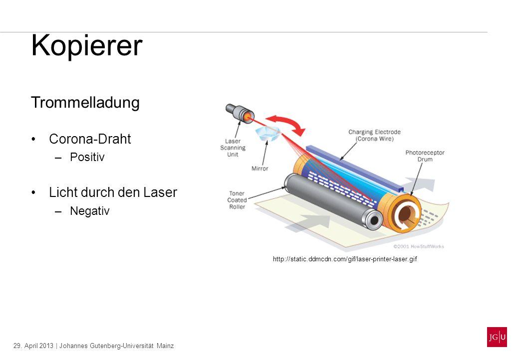 Kopierer Trommelladung Corona-Draht Licht durch den Laser Positiv