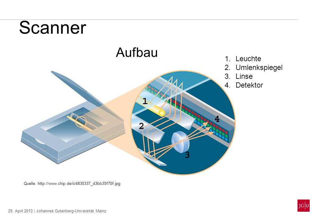 Scanner Aufbau Leuchte Umlenkspiegel Linse Detektor