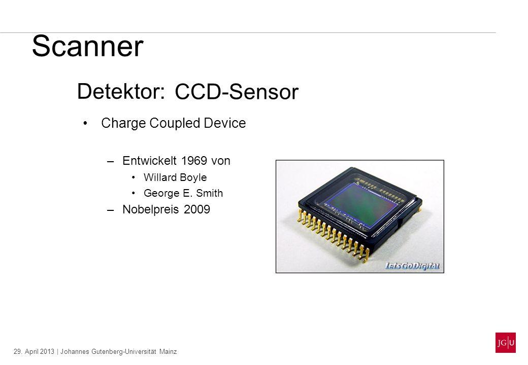 Scanner Detektor: CCD-Sensor Charge Coupled Device Entwickelt 1969 von