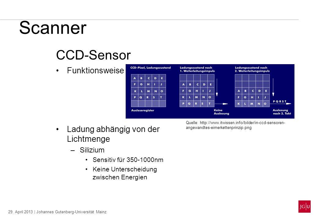 Scanner CCD-Sensor Funktionsweise Ladung abhängig von der Lichtmenge