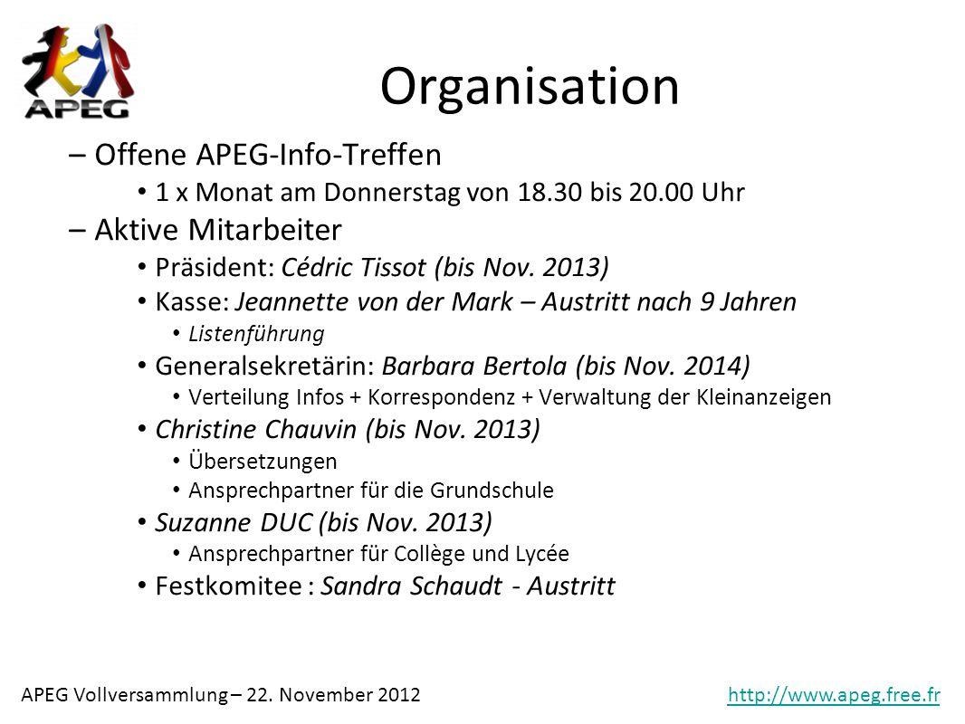 Organisation Offene APEG-Info-Treffen Aktive Mitarbeiter