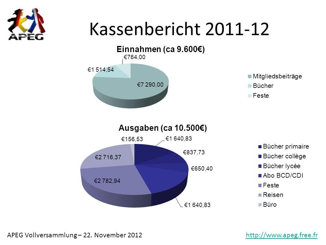 Kassenbericht 2011-12