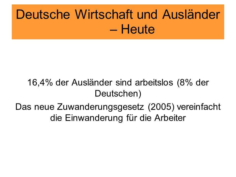 Deutsche Wirtschaft und Ausländer – Heute