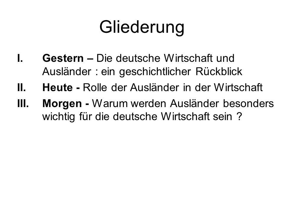 Gliederung Gestern – Die deutsche Wirtschaft und Ausländer : ein geschichtlicher Rückblick. Heute - Rolle der Ausländer in der Wirtschaft.