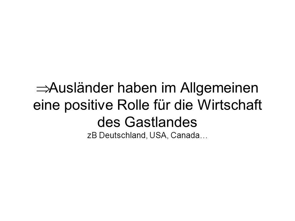 Ausländer haben im Allgemeinen eine positive Rolle für die Wirtschaft des Gastlandes zB Deutschland, USA, Canada…