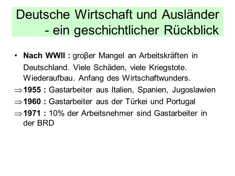 Deutsche Wirtschaft und Ausländer - ein geschichtlicher Rückblick