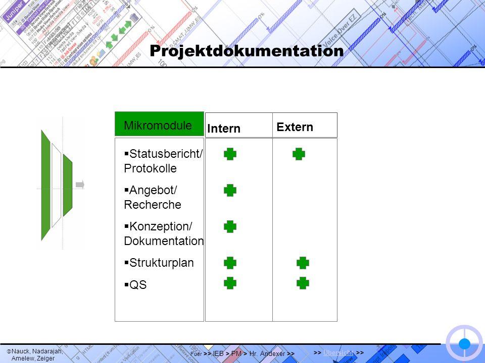 > Das war > Seminar Projektmanagement BBJ Corvus
