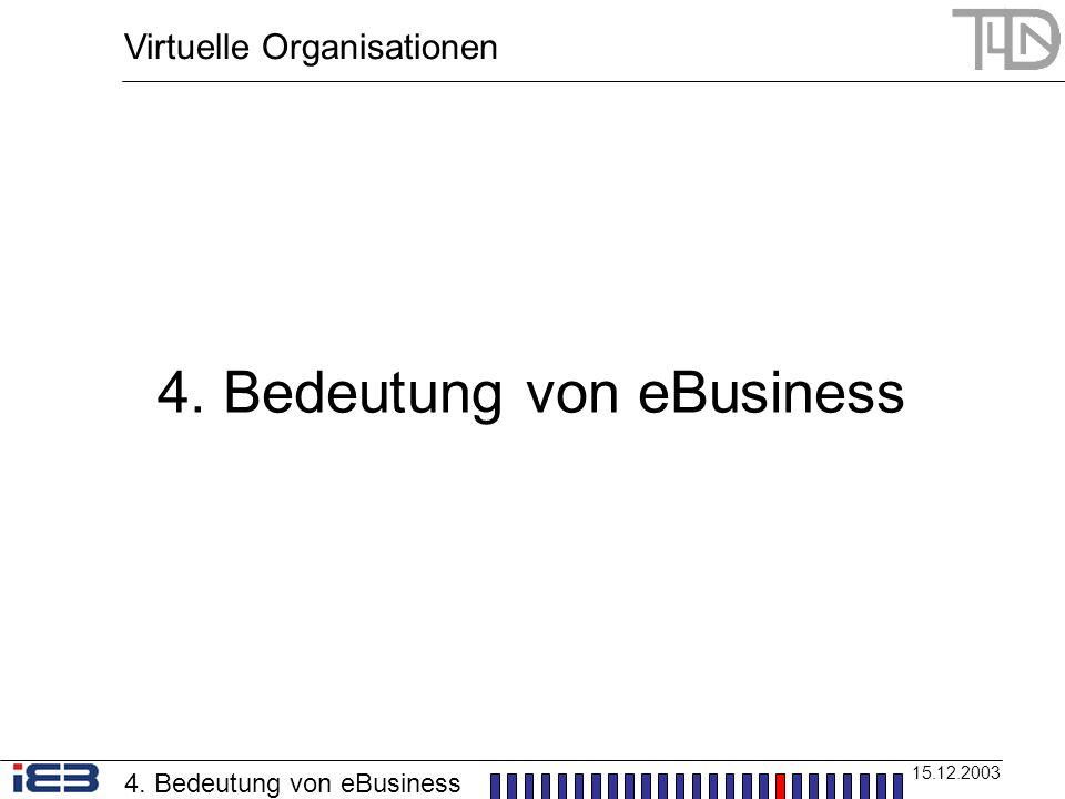 4. Bedeutung von eBusiness