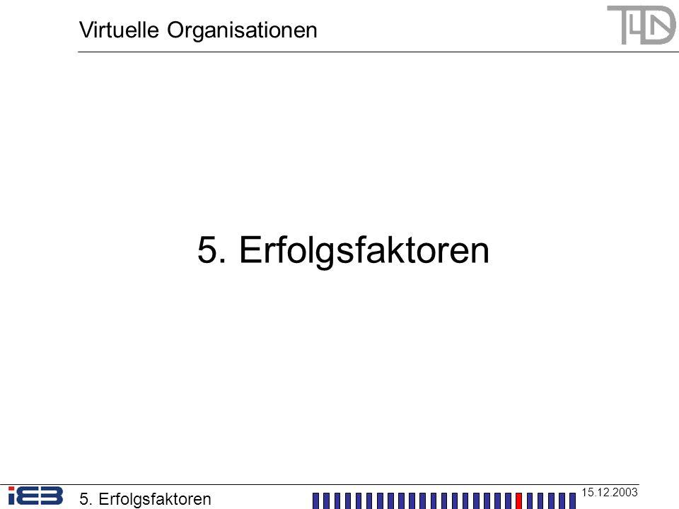 5. Erfolgsfaktoren Virtuelle Organisationen 5. Erfolgsfaktoren