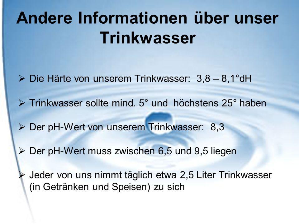 Andere Informationen über unser Trinkwasser