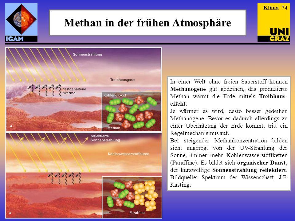 Methan in der frühen Atmosphäre