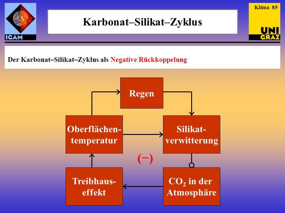 Karbonat–Silikat–Zyklus
