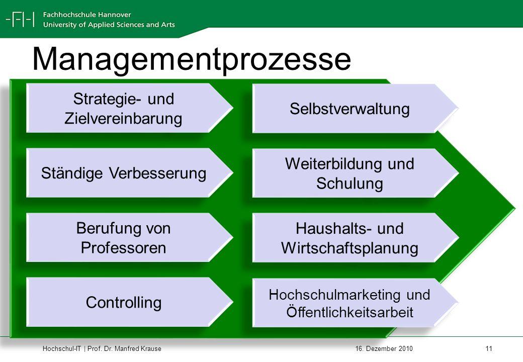 Managementprozesse Strategie- und Zielvereinbarung Selbstverwaltung