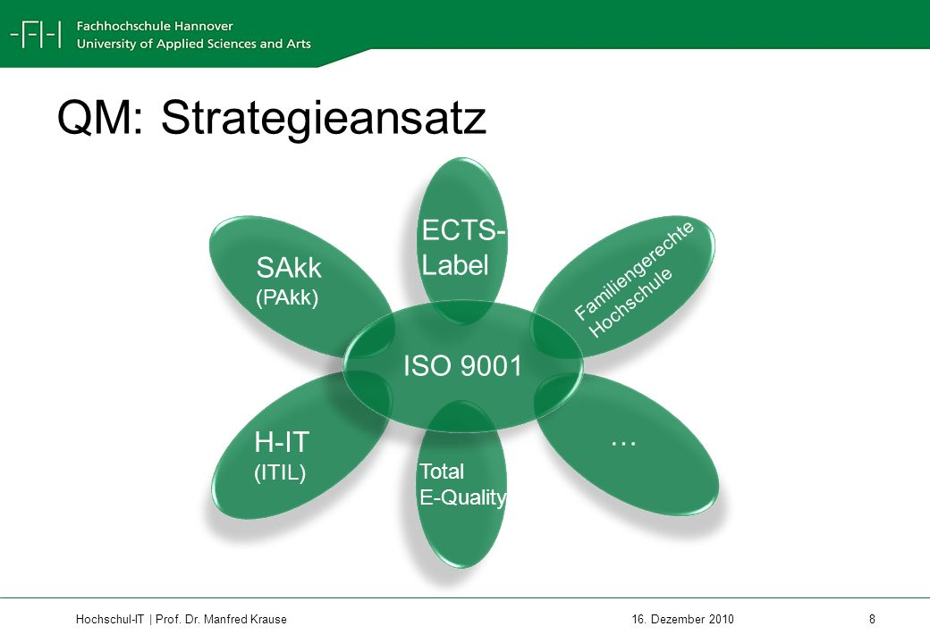 QM: Strategieansatz ECTS- Label SAkk ISO 9001 … H-IT (PAkk) (ITIL)