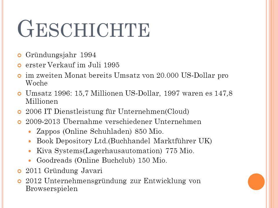 Geschichte Gründungsjahr 1994 erster Verkauf im Juli 1995