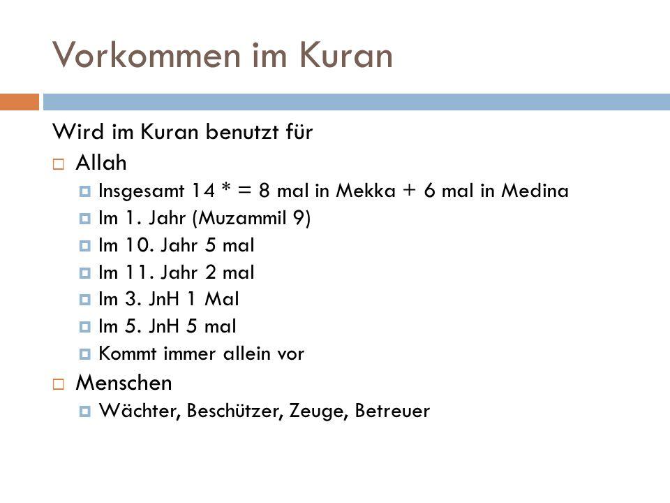 Vorkommen im Kuran Wird im Kuran benutzt für Allah Menschen