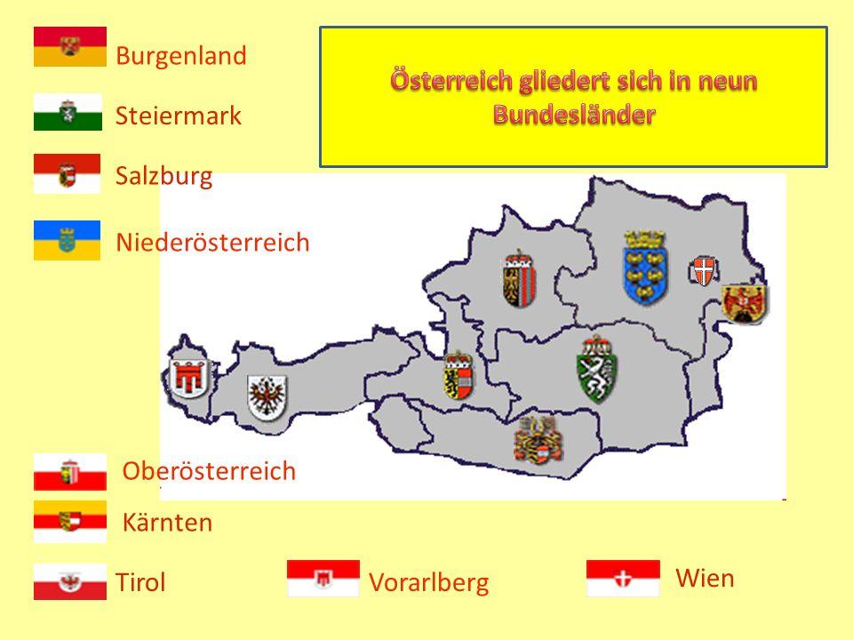 Österreich gliedert sich in neun Bundesländer