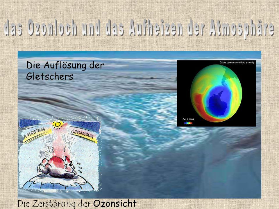 das Ozonloch und das Aufheizen der Atmosphäre