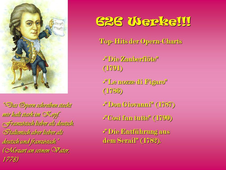 626 Werke!!! Top-Hits der Opern-Charts Die Zauberflöte (1791)