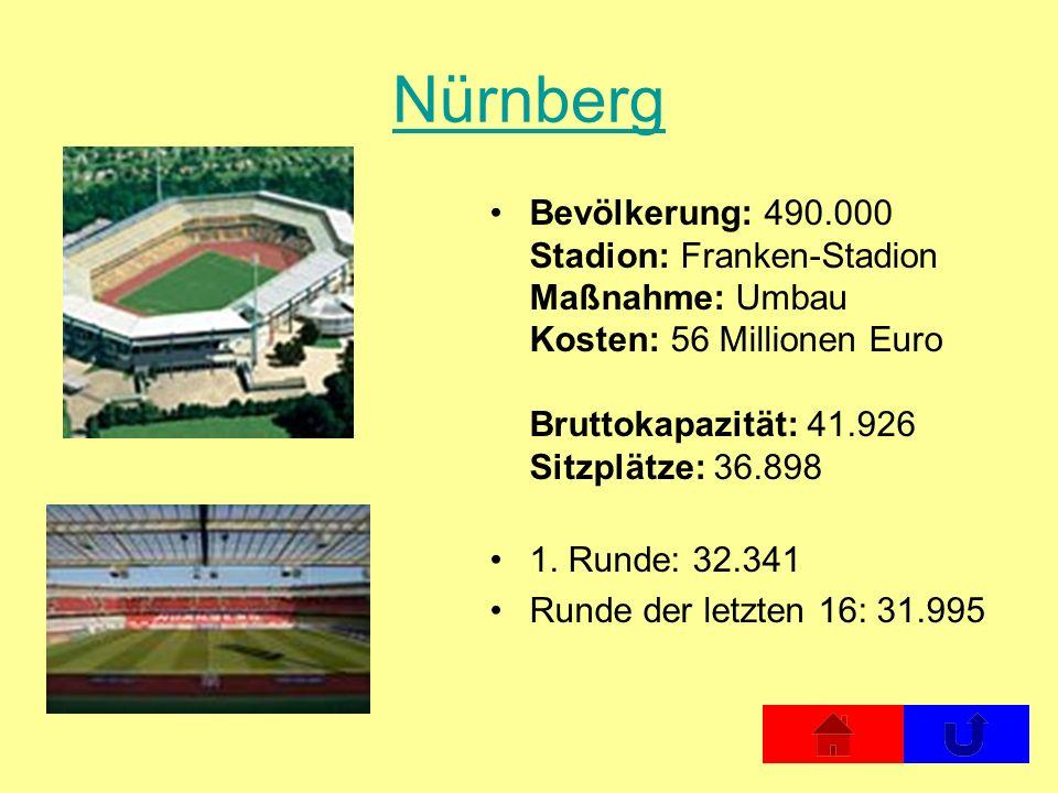 Nürnberg Bevölkerung: 490.000 Stadion: Franken-Stadion Maßnahme: Umbau Kosten: 56 Millionen Euro Bruttokapazität: 41.926 Sitzplätze: 36.898