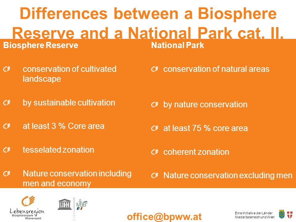 Differences between a Biosphere Reserve and a National Park cat