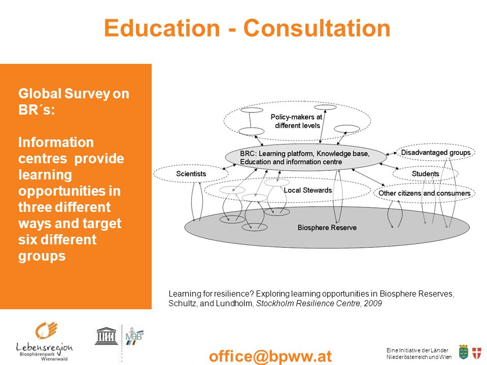Education - Consultation