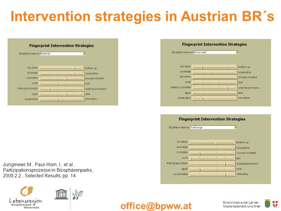 Intervention strategies in Austrian BR´s
