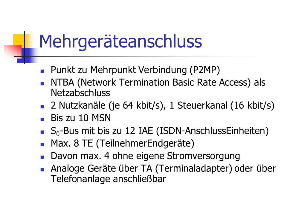 Mehrgeräteanschluss Punkt zu Mehrpunkt Verbindung (P2MP)