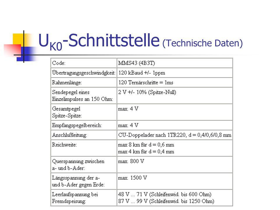 UK0-Schnittstelle (Technische Daten)