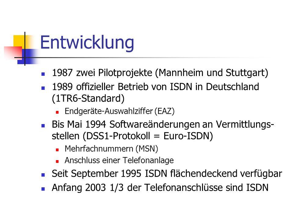 Entwicklung 1987 zwei Pilotprojekte (Mannheim und Stuttgart)