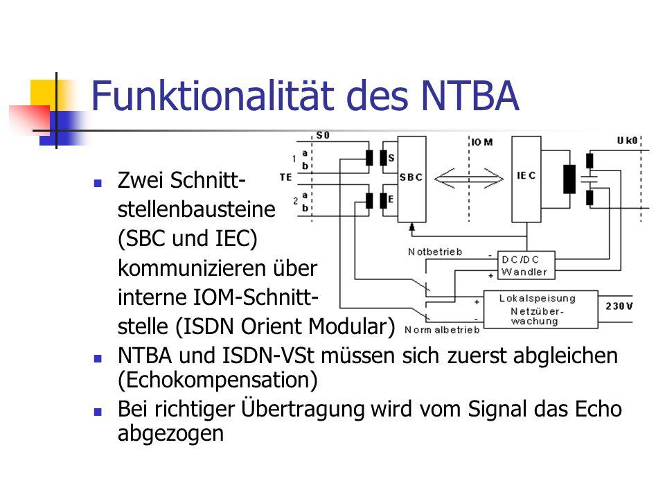 Funktionalität des NTBA