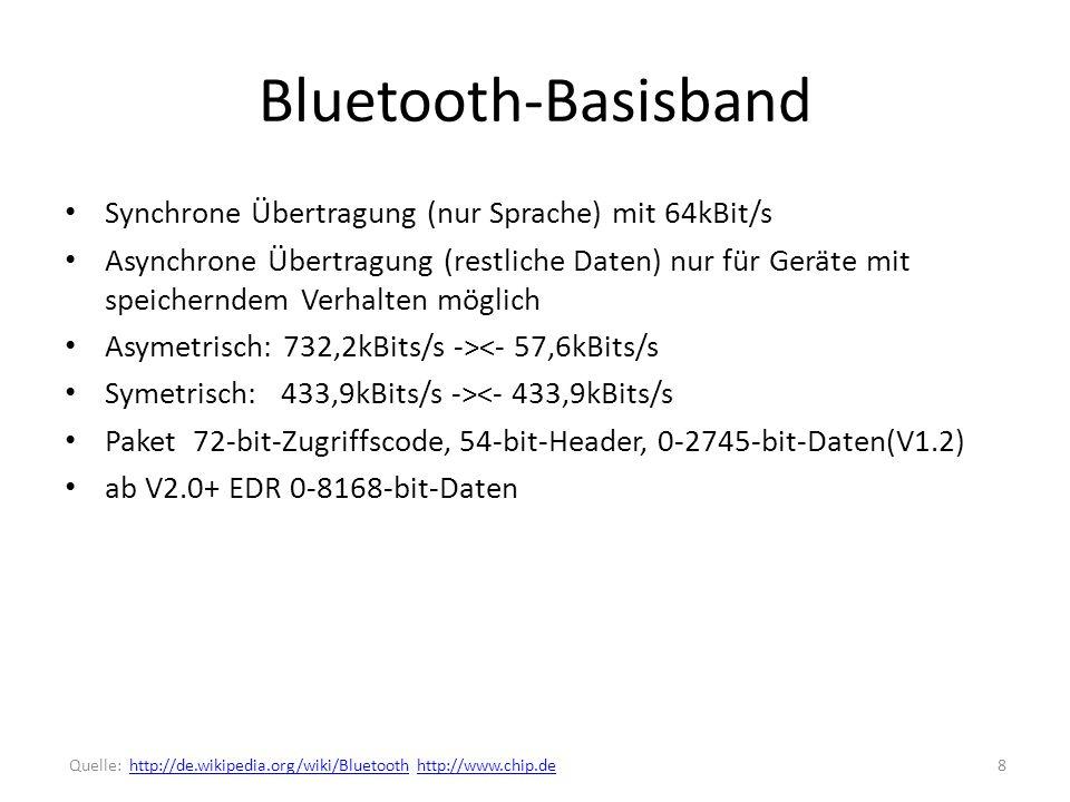 Bluetooth-Basisband Synchrone Übertragung (nur Sprache) mit 64kBit/s