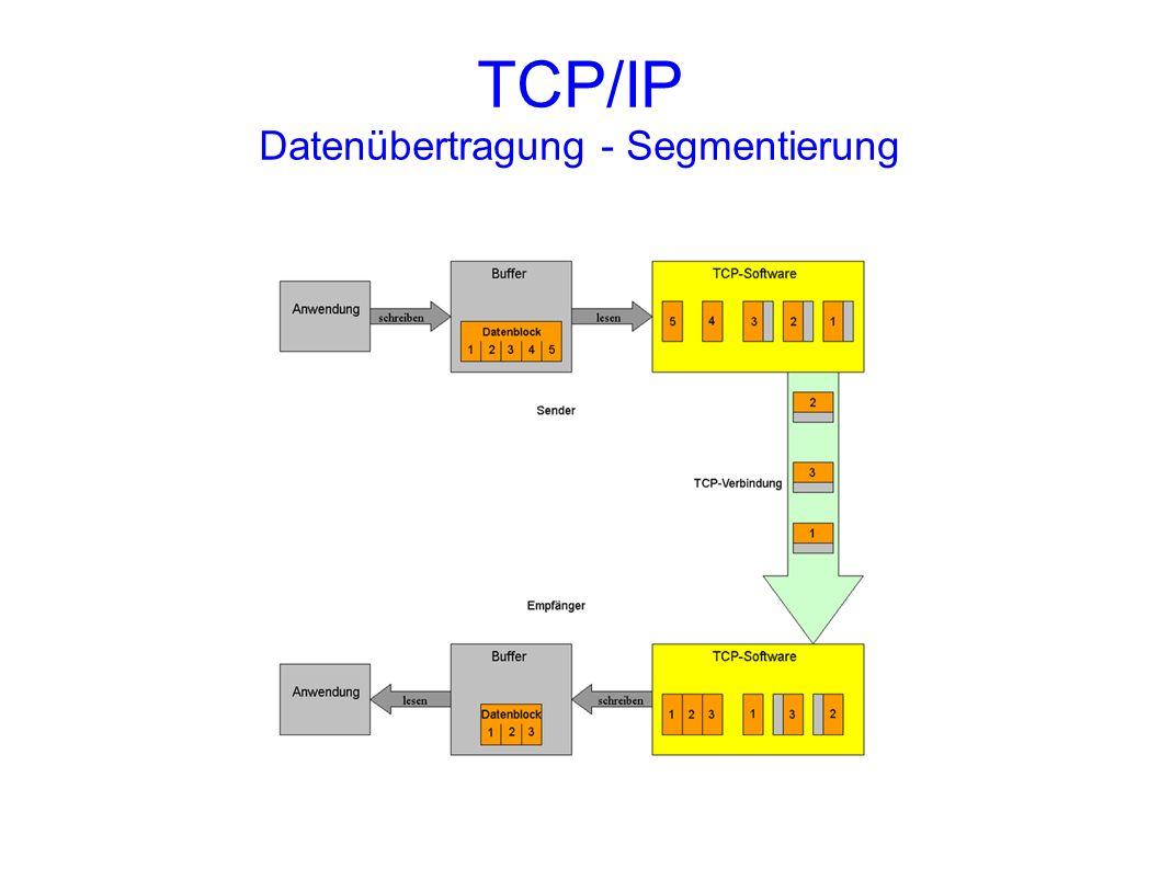 TCP/IP Datenübertragung - Segmentierung